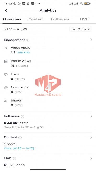 ✅ Account Verified 52.7k Followers – 247.5k Likes – Entertainment Channel