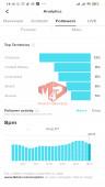 ✅ Account Verified 99.0k Followers – 960.0k Likes – Entertainment Channel – USA Followers
