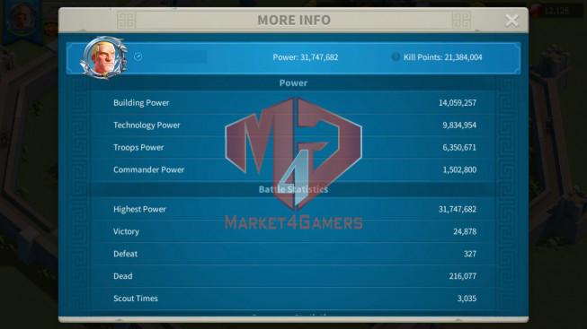 Account 31M Power ** Maxed Aethef ** 5M4 Credits ** Farm Account