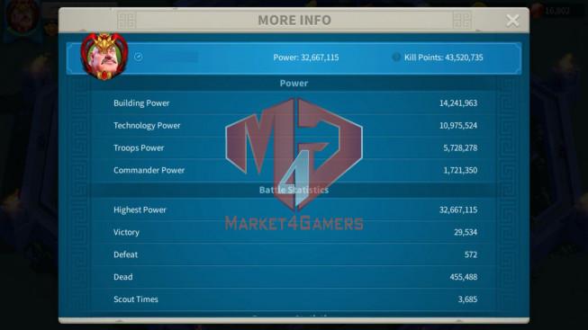 Account 32M Power ** Ready Migrate ** Farm Account ** 2.5M Credits