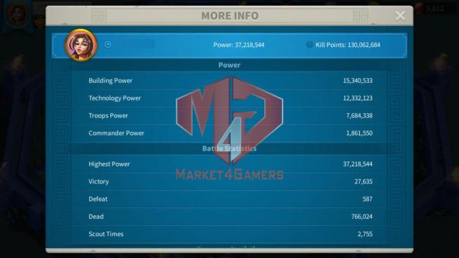 Account 37M Power ** Maxed YSG, Aethef ** 1.3M Credits ** Farm Account