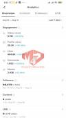✅ Account Verified 63.9k Followers – 955.8k Likes – CARTOON Channel