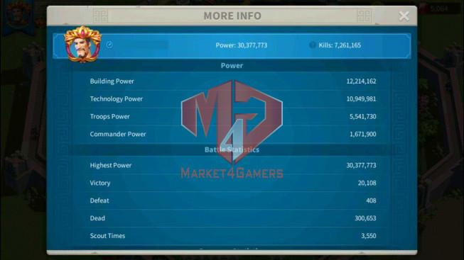 SOLD Account 30M Power ** Maxed Richard, Aethef ** 1M8 Credits