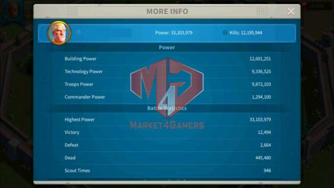 SOLD Account 33M Power ** Maxed Richard, Aethef ** 2M Credits