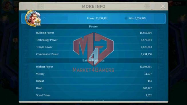 SOLD Account 33M Power ** Maxed Aethef ** Farm Account ** 34K Gems