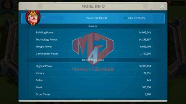 SOLD Account 37M Power ** Maxed YSG, Aethef ** 2 Farm Account