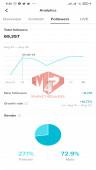 ✅ Account Verified 69.3k Followers – 187.0k Likes – Entertainment Channel