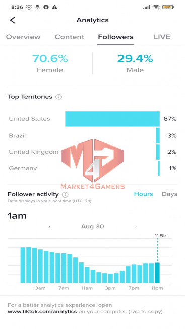 ✅ Account USA – UK TOP MOST VIEWED 93.8k Followers – 461.3k Likes – Registered Creator Fund