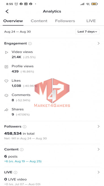 ✅ Account Verified 485,6k Followers – 3,5M Likes – MAGIC Channel – Registered Creator Fund