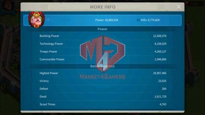 SOLD Account 26M Power ** Maxed Richard, Aethef ** 2M7 Credits