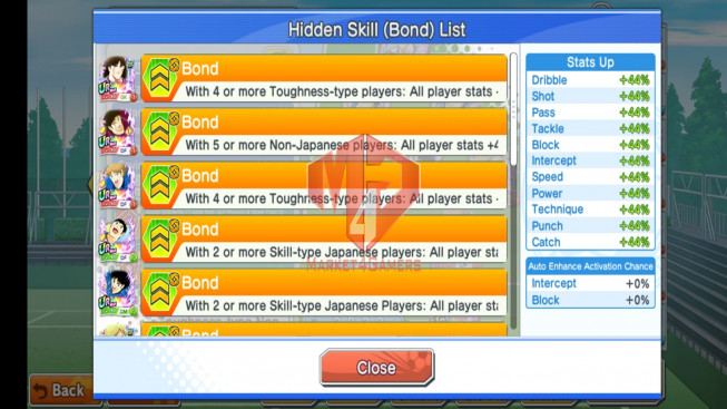 rank 122 – 350d logged – bond 44%