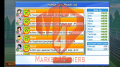 rank 121 – 328 DBs – bonds 46.5% – 852d logged -2 netherland -muller – tsubasa – aoi