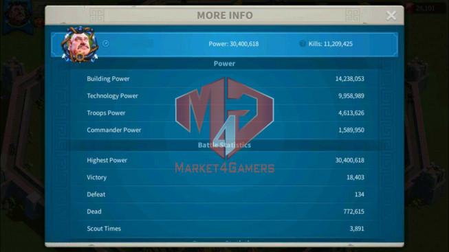 SOLD Account 30M Power ** Maxed Richard, Aethef ** Farm Account ** 28K Gems