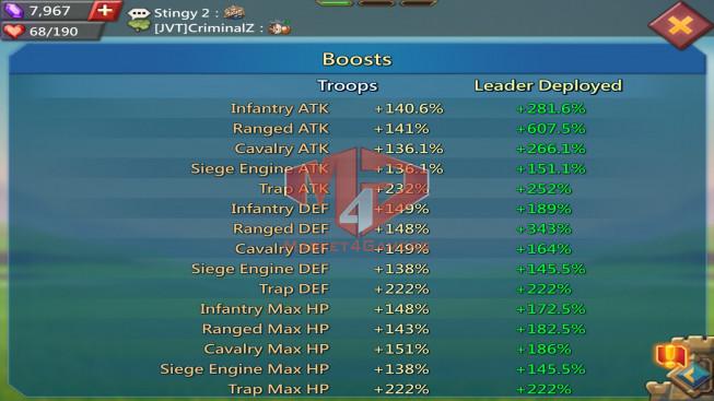 1B4|Kd598|Research 505M| Troops 31M |