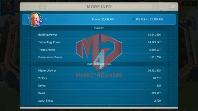 Account 36M Power ** Maxed Minamoto, YSG ** 2M4 Credits ** Farm Account
