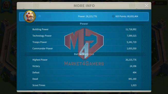 Account 26M Power ** Maxed Lubu, Aethef ** Farm Account ** 2M1 Credits ** 32K Gems