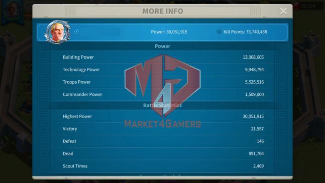 Account 30M Power ** Maxed Alex, YSG ** 53K Gems ** 6M7 Credits