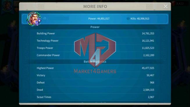 SOLD Account 44M Power ** Maxed Khan, Aethef ** 4 Farm Accounts ** 4M2 Credits