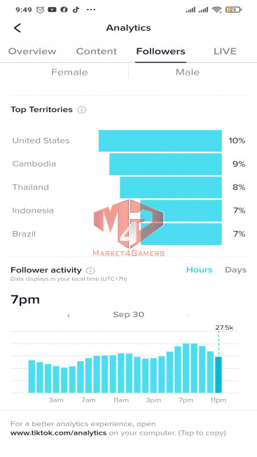 ✅ Account Top Most Viewed USA 150.8k Followers – 1.7M Likes – Funny Channel – Registered Creator fund – Live Stream