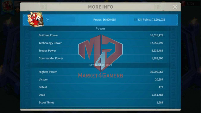 Account 36M Power ** Vip 11 ** Maxed Aethef ** 1M2 Credits