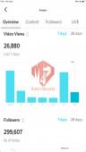 ✅ Account Verified 294.7K Followers – 3.9M Likes