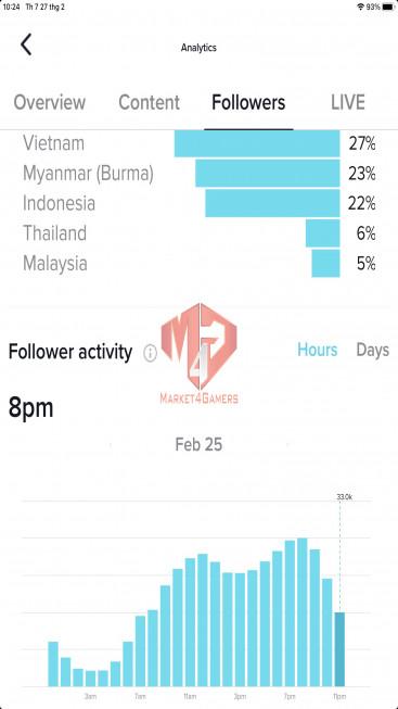 ✅ Account Verified 217.3K Follow – 2.4M Likes