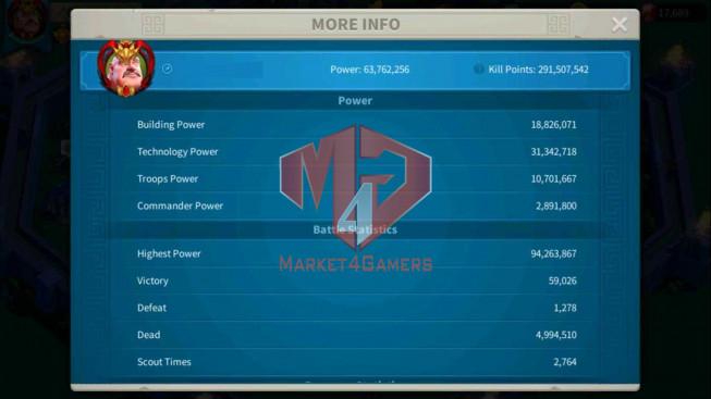 Account 63M Power ** Vip 15 ** Maxed 6 Commanders ** 7M2 Credits ** 18K Gems