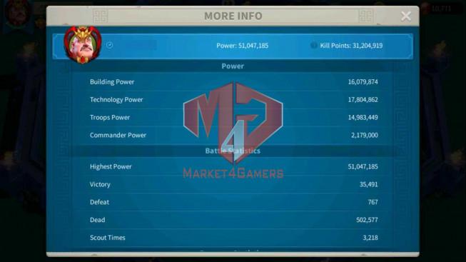 SOLD Account 50M Power ** Maxed Khan, Alex ** Ready Migrate ** 10K Gems