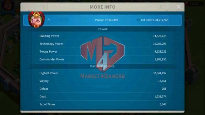 SOLD Account 37M Power ** Maxed Alex, Aethef ** 52K Gems
