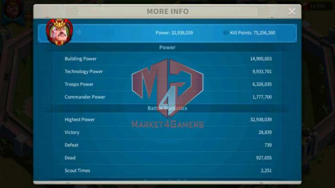 SOLD Account 33M Power ** Maxed Alex, Aethef ** Farm Account