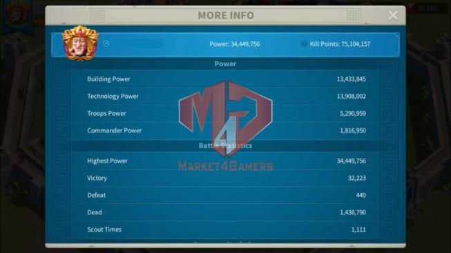 SOLD Account 34M Power ** Maxed YSG, Aethef ** 9M8 Credits ** 30K Gems