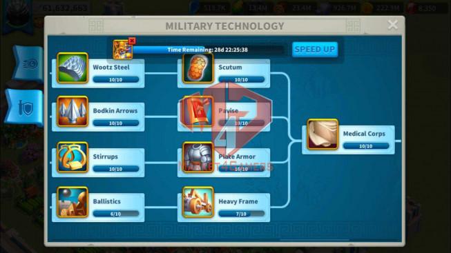 SOLD Account 61M Power ** Maxed 5 Commanders ** 29M4 Credits ** Farm Account
