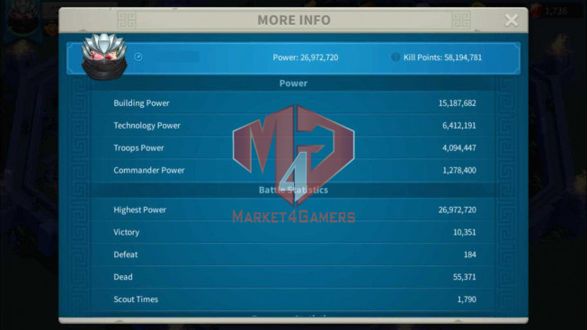 SOLD Account 27M Power ** 1M8 Credits Alliance