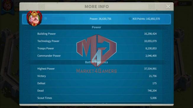 Account 36M Power ** Maxed Mina, Aethef ** 19 Days Received Gems
