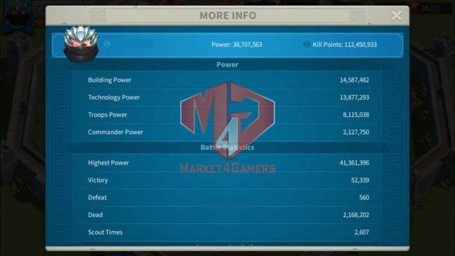 SOLD Account 38M Power ** Maxed 3 Commanders ** Farm Account ** 38K Gems