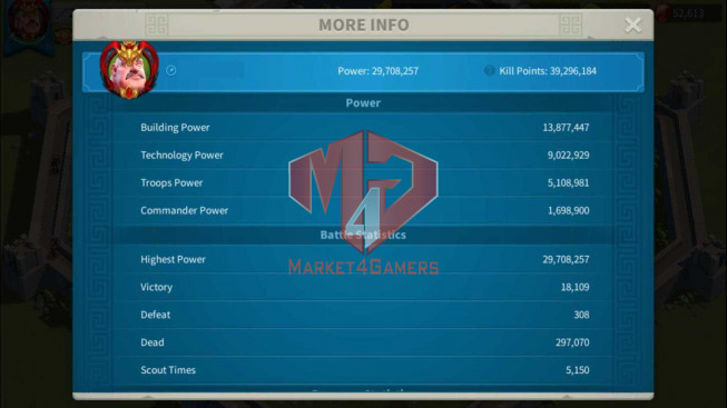 Account 29M Power ** Maxed Aethef ** 52K Gems
