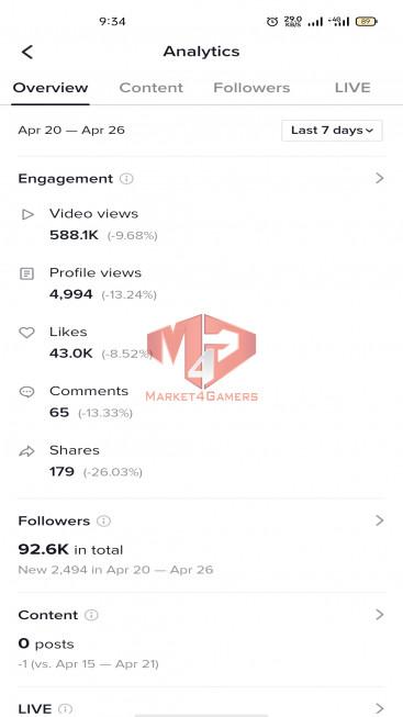 ✅ Account Verified 92.6K Followers – 1.1M Likes – TV & Anemi Channel