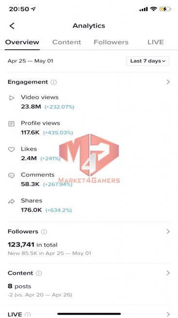 ✅ Account Verified 123,7k Followers – 3.5M Likes – Entertainment Channel