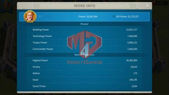Account 28M Power ** Maxed YSG ** 42K Gems ** Farm Account