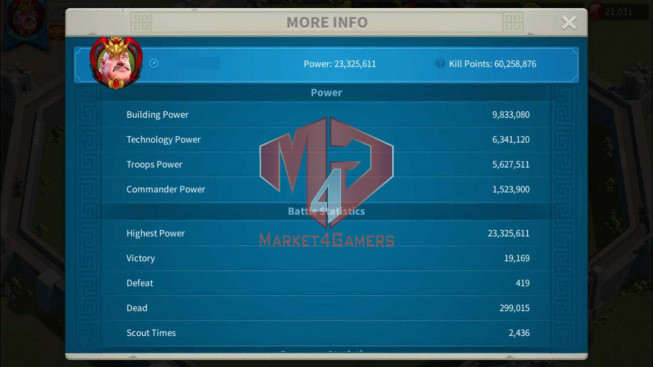 SOLD Account 23M Power ** Maxed YSG, Aethef ** 1M5 Credits ** 21k Gems