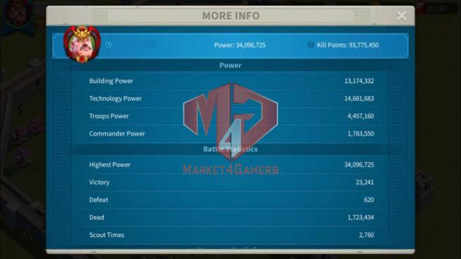 SOLD Account 34M Power ** Maxed YSG,Aethef ** 3M Credits ** 16K Gems