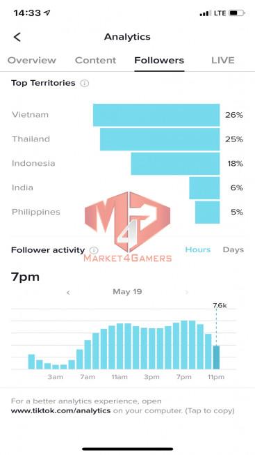 ✅ Account Verified 112,8K Followers – 1,2M Likes – FOOD Channel