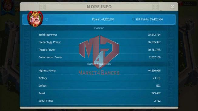 Account 44M Power ** Maxed YSG, Aethef ** Farm Account ** 7M2 Credits