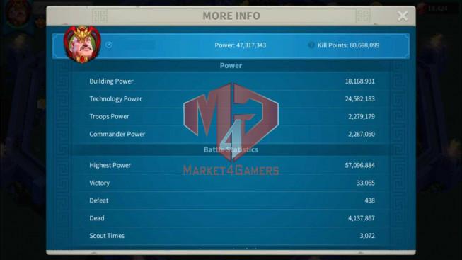 Account 47M Power 2T5** Maxed 3 Commanders ** 10M2 Credits ** 18K Gems