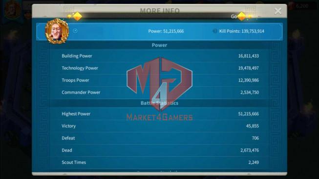 Account 50M Power Near T5 **Maxed 3 Commanders ** 6M8 Credits ** Farm Account