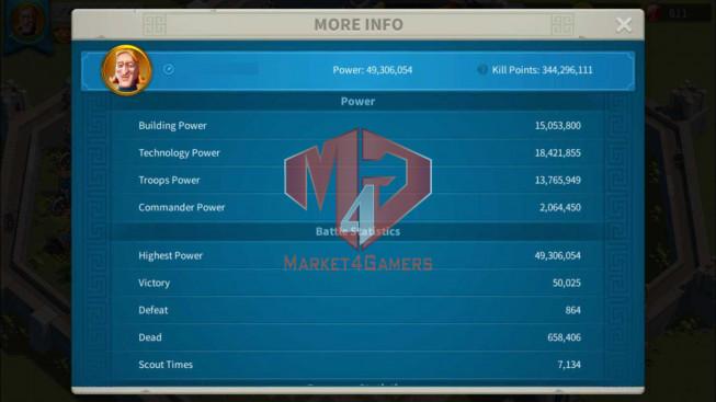 Account 49M Power ** Maxed Khan, Aethef ** Farm Account