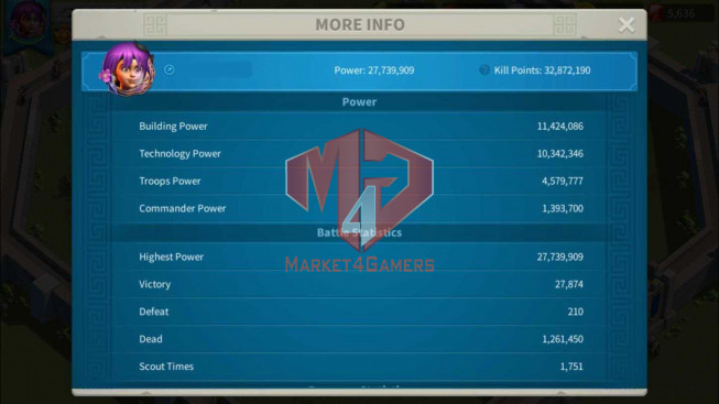 Account 27M Power ** Maxed Aethef ** 3M8 Credits Alliance