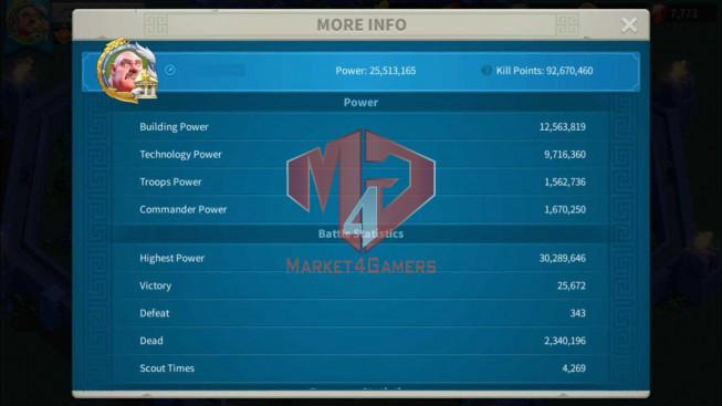 Account 25M Power ** Maxed 3 Commanders ** Farm Account ** 3M3 Credits