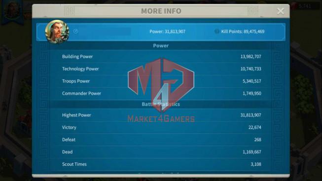 Account 31M Power ** Maxed YSG, Aethef ** 1M7 Credits