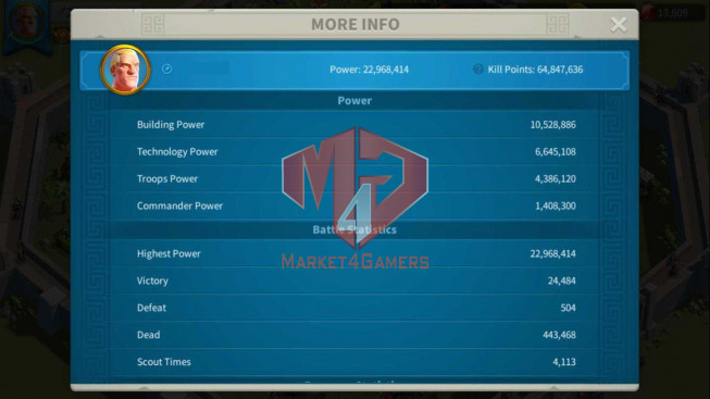 Account 23M Power ** Good Heros ** Farm Account ** 13K Gems